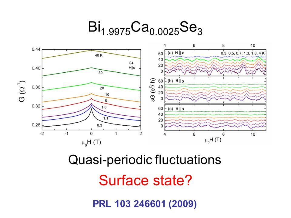 Quasi-periodic fluctuations