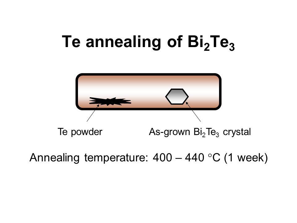 Annealing temperature: 400 – 440 C (1 week)