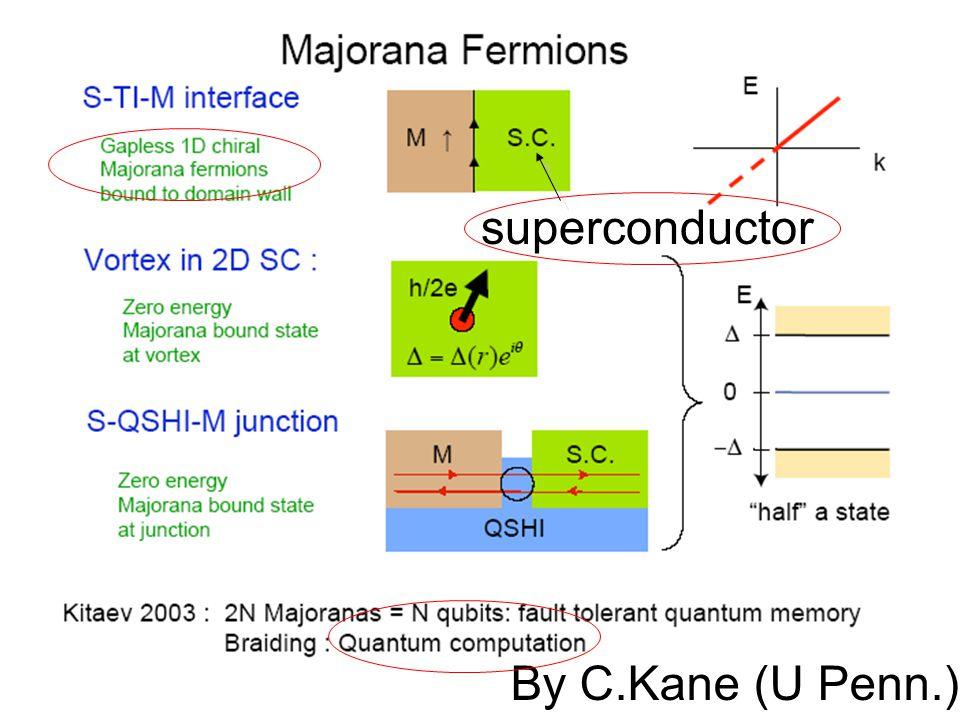 superconductor By C.Kane (U Penn.)