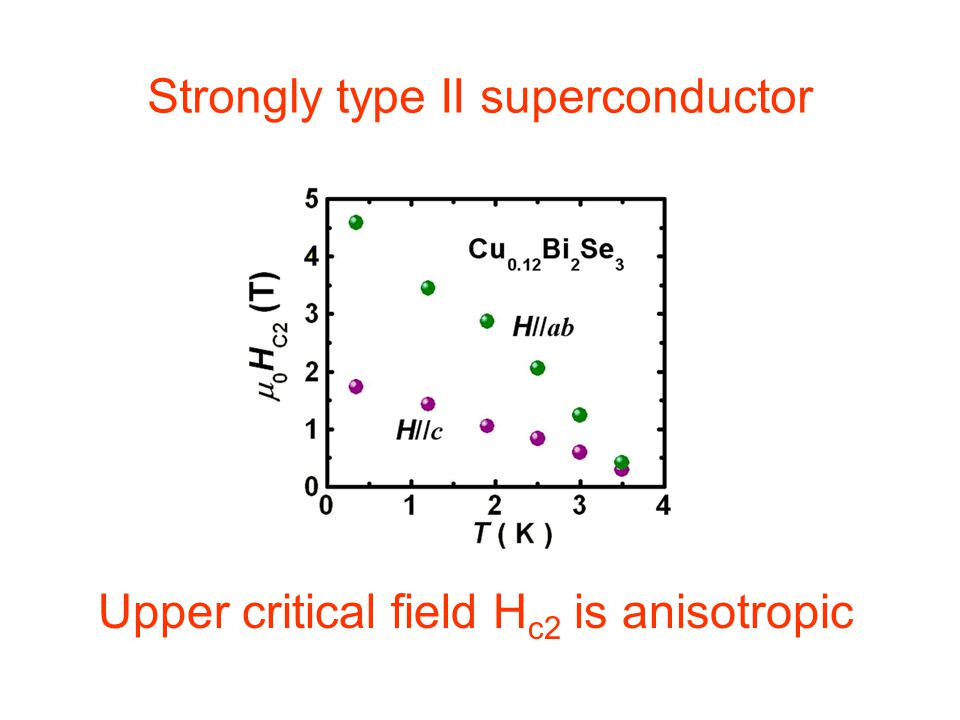 Strongly type II superconductor