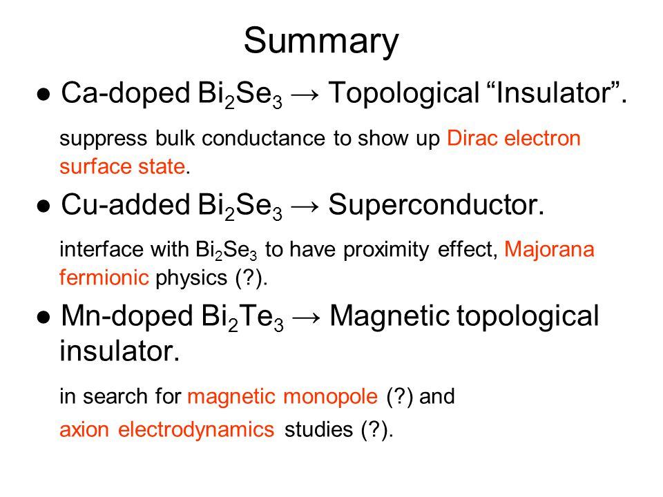Summary ● Ca-doped Bi2Se3 → Topological Insulator .