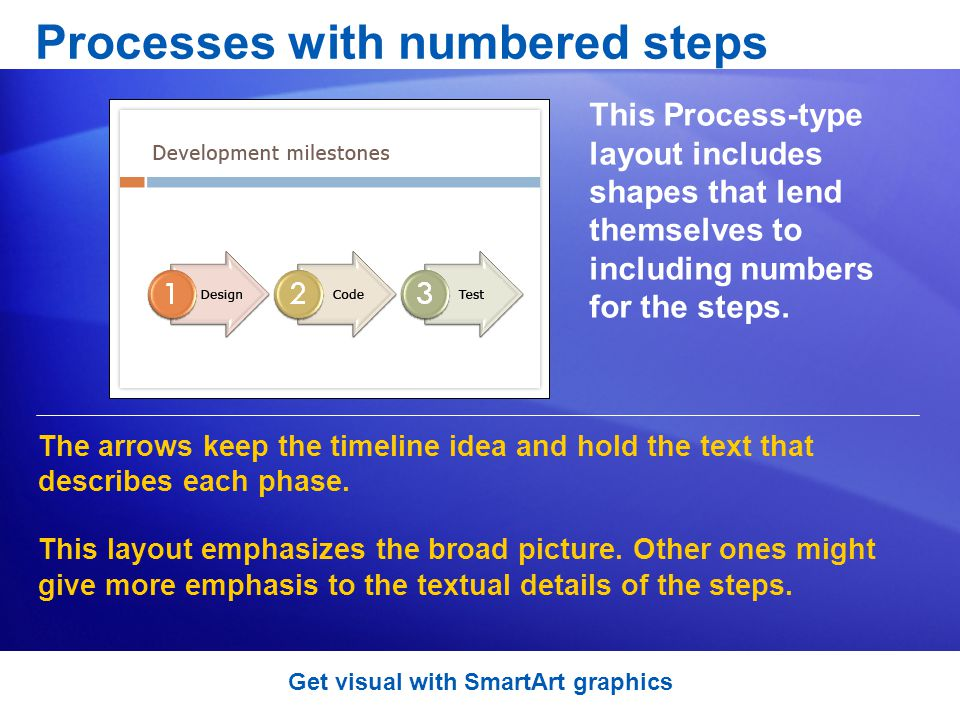 Processes with numbered steps