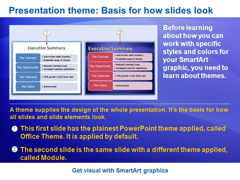 Presentation theme: Basis for how slides look