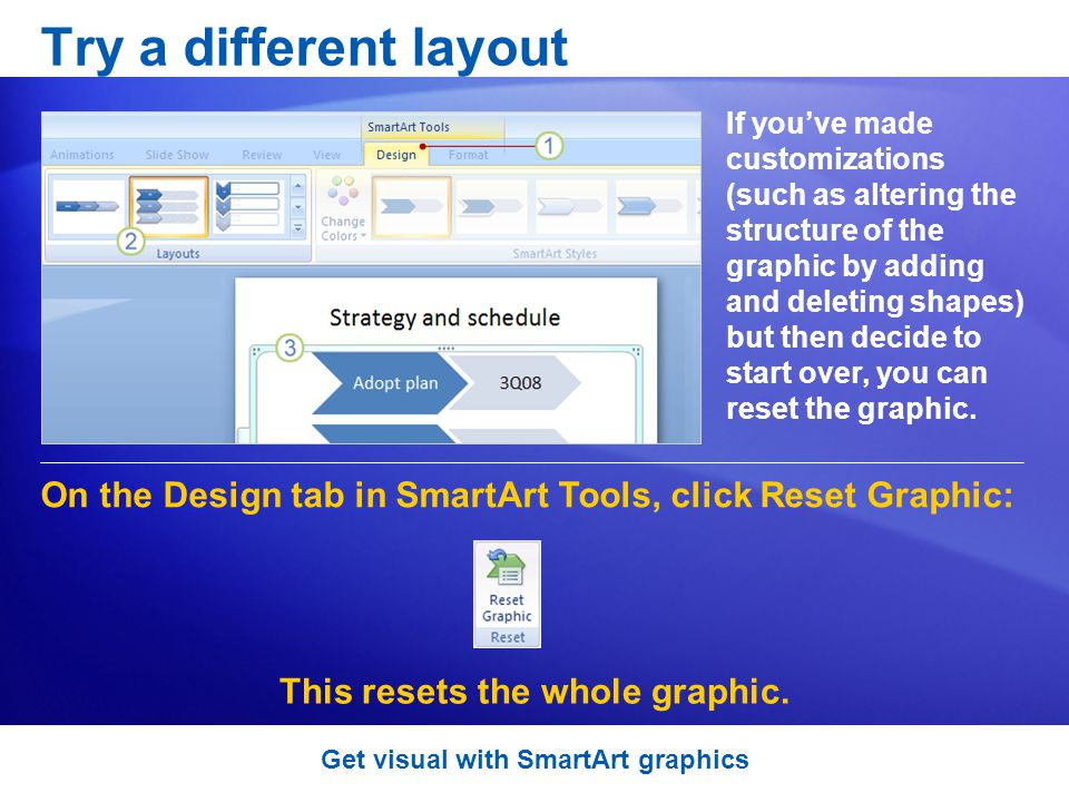 This resets the whole graphic. Get visual with SmartArt graphics