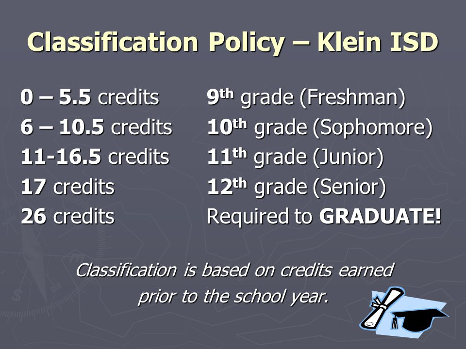 Classification Policy – Klein ISD