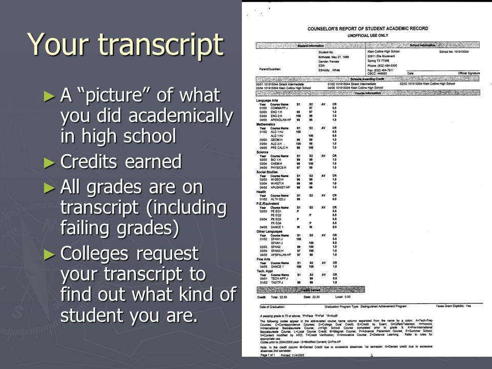 Your transcript A picture of what you did academically in high school. Credits earned. All grades are on transcript (including failing grades)