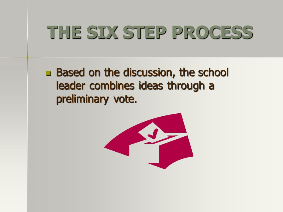 THE SIX STEP PROCESS Based on the discussion, the school leader combines ideas through a preliminary vote.