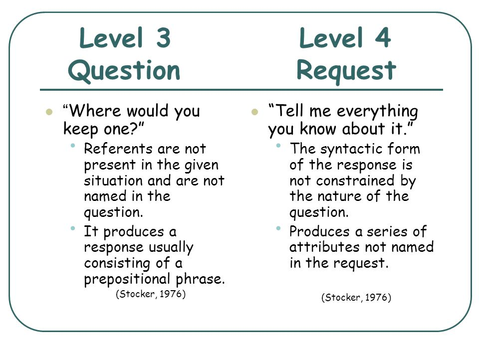 Level 3 Level 4 Question Request