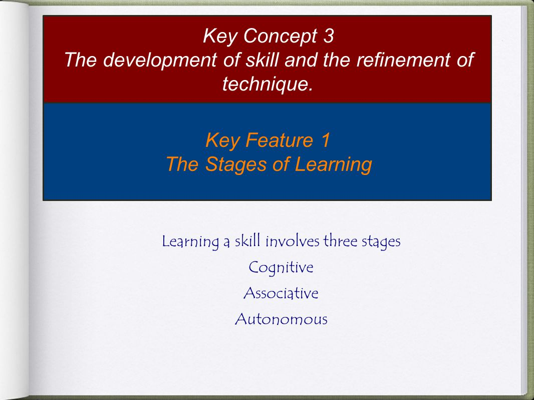 The development of skill and the refinement of technique.