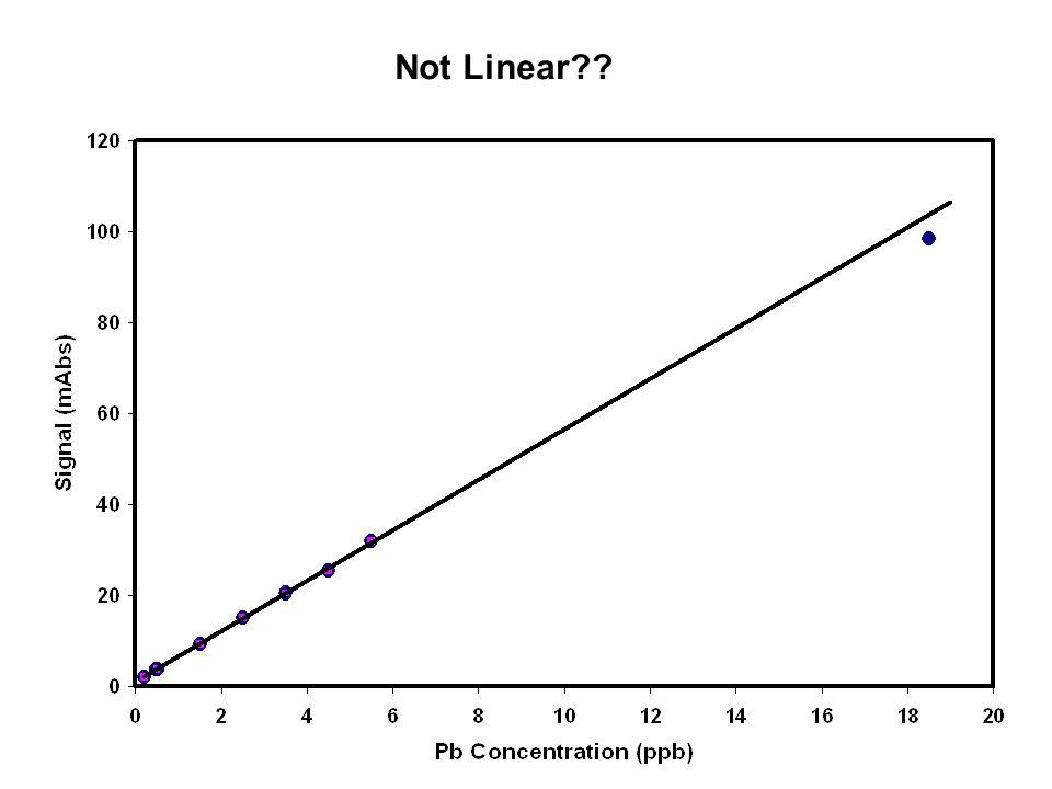 Not Linear