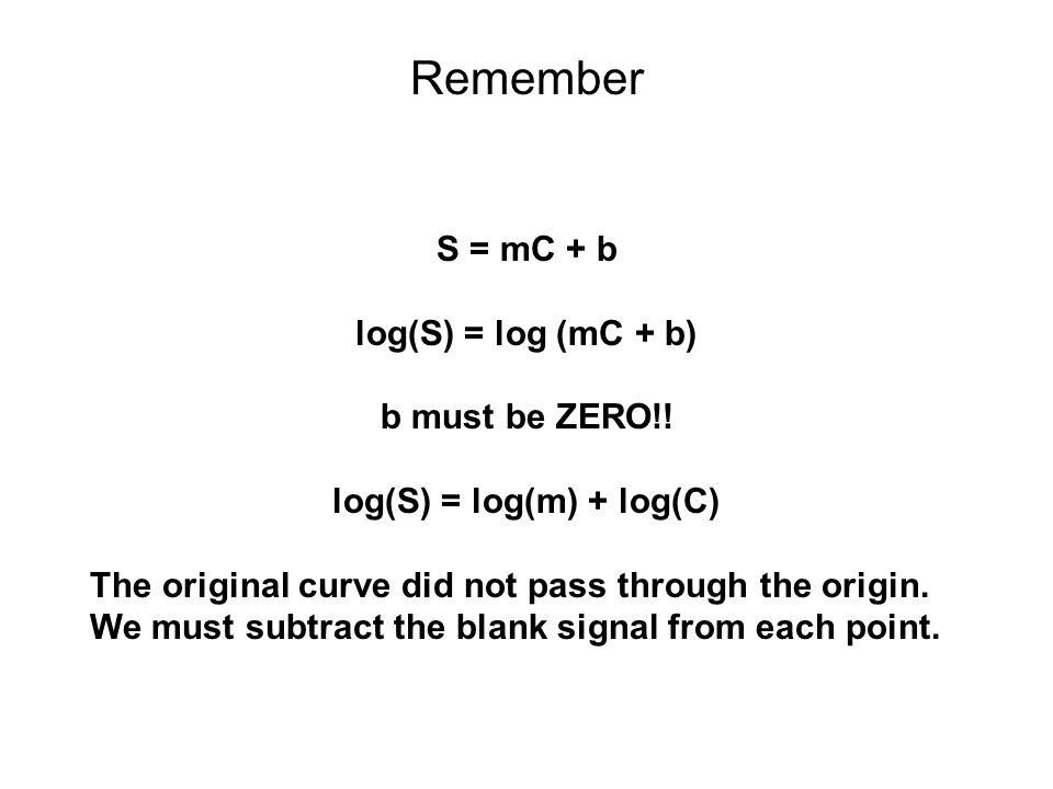 log(S) = log(m) + log(C)