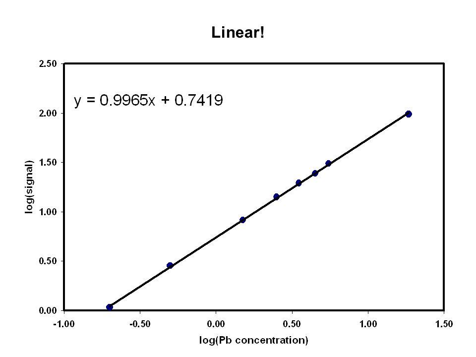 Linear!