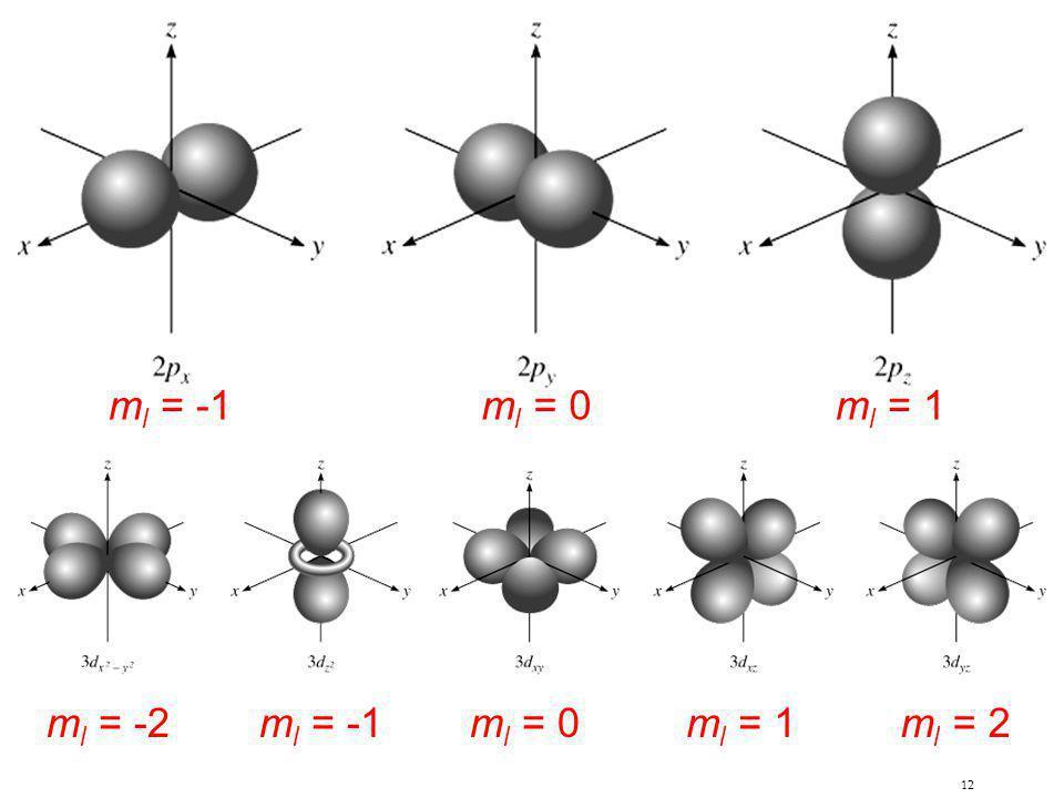 ml = -1 ml = 0 ml = 1 ml = -2 ml = -1 ml = 0 ml = 1 ml = 2