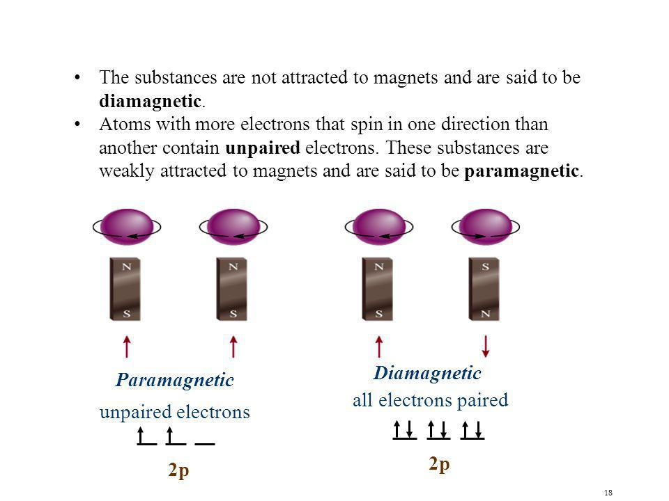 Diamagnetic Paramagnetic all electrons paired unpaired electrons 2p 2p