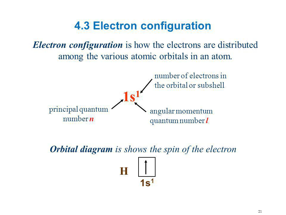 quantum states of an electron in an atom pdf