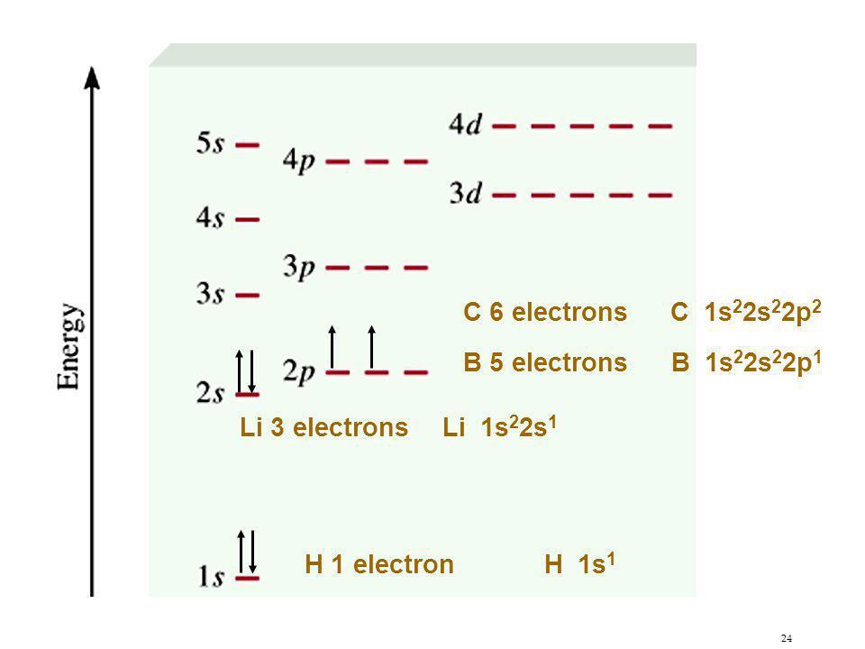 C 6 electrons C 1s22s22p2 B 5 electrons B 1s22s22p1 Li 3 electrons Li 1s22s1 H 1 electron H 1s1