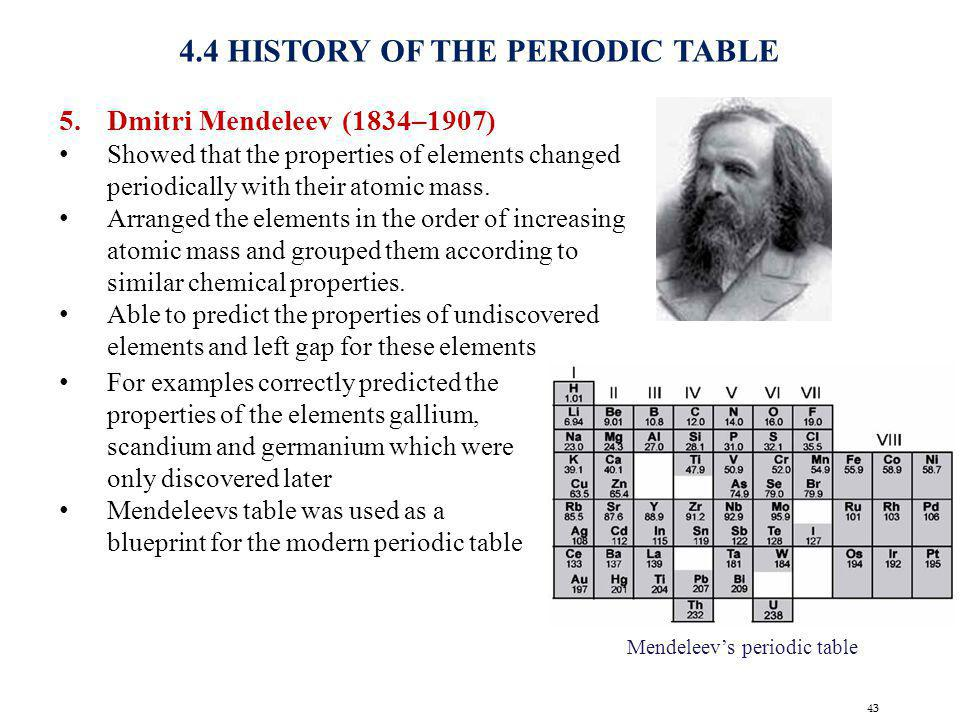 4.4 HISTORY OF THE PERIODIC TABLE