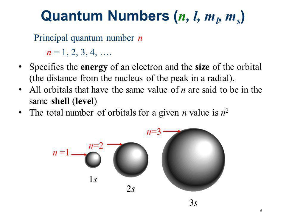Quantum Numbers (n, l, ml, ms)