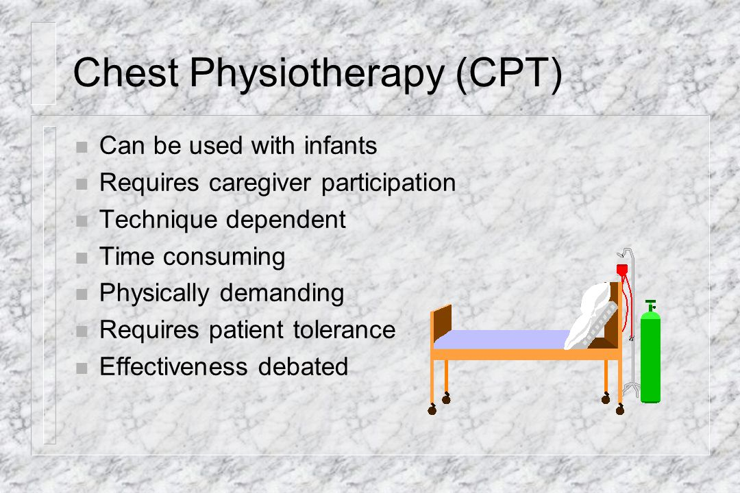 Chest Physiotherapy (CPT)