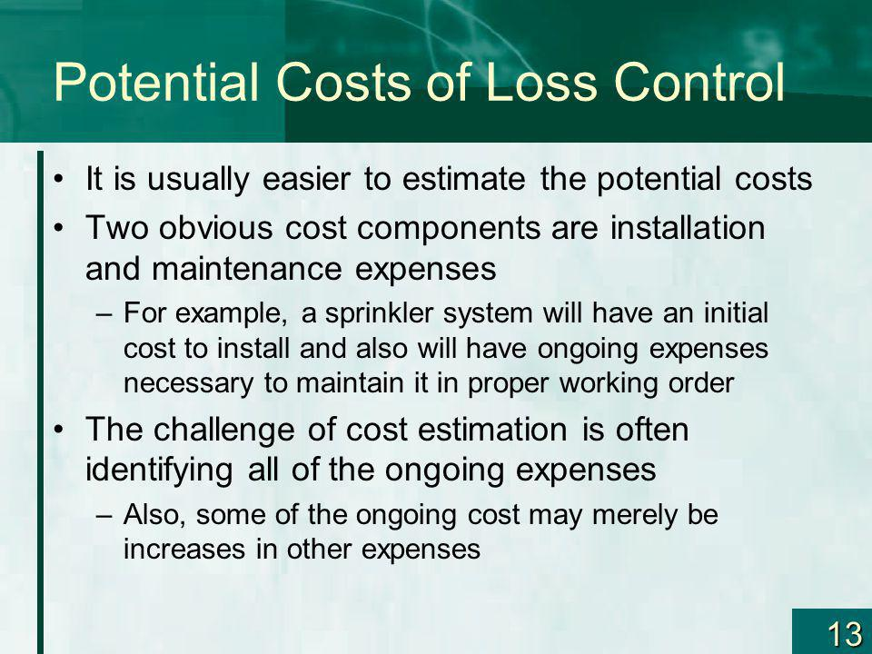Potential Costs of Loss Control