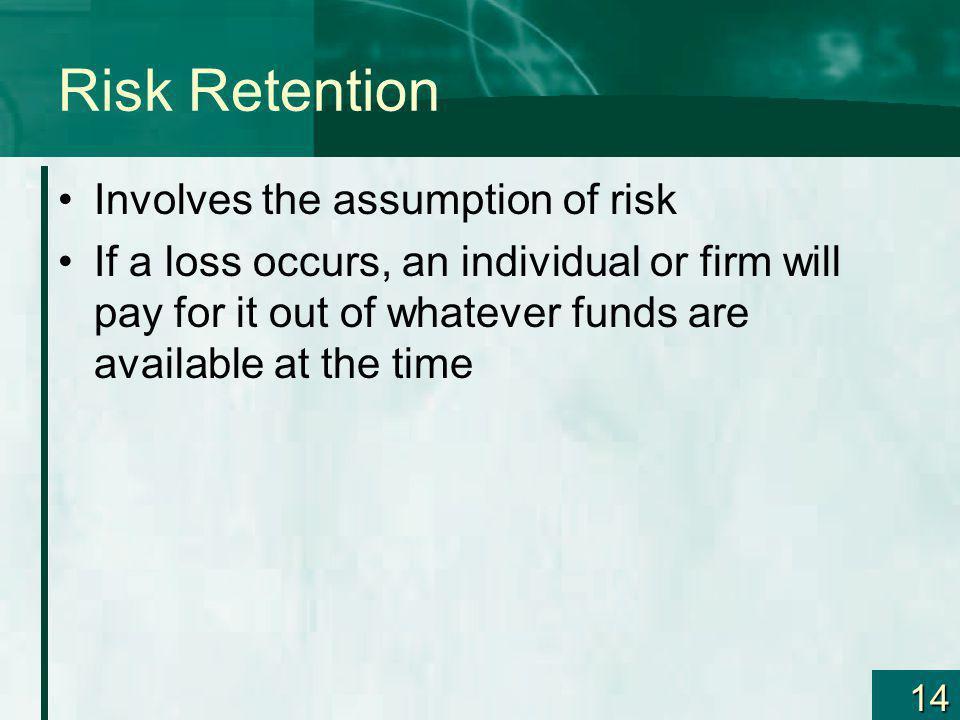 Risk Retention Involves the assumption of risk