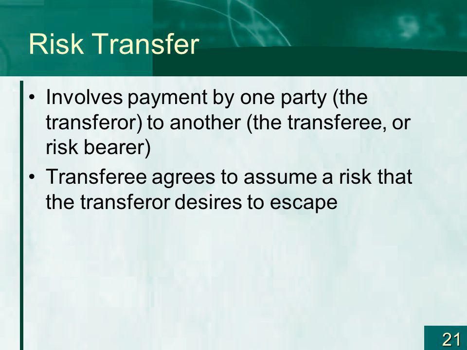 Risk Transfer Involves payment by one party (the transferor) to another (the transferee, or risk bearer)
