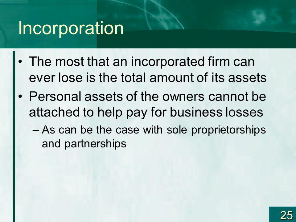 Incorporation The most that an incorporated firm can ever lose is the total amount of its assets.