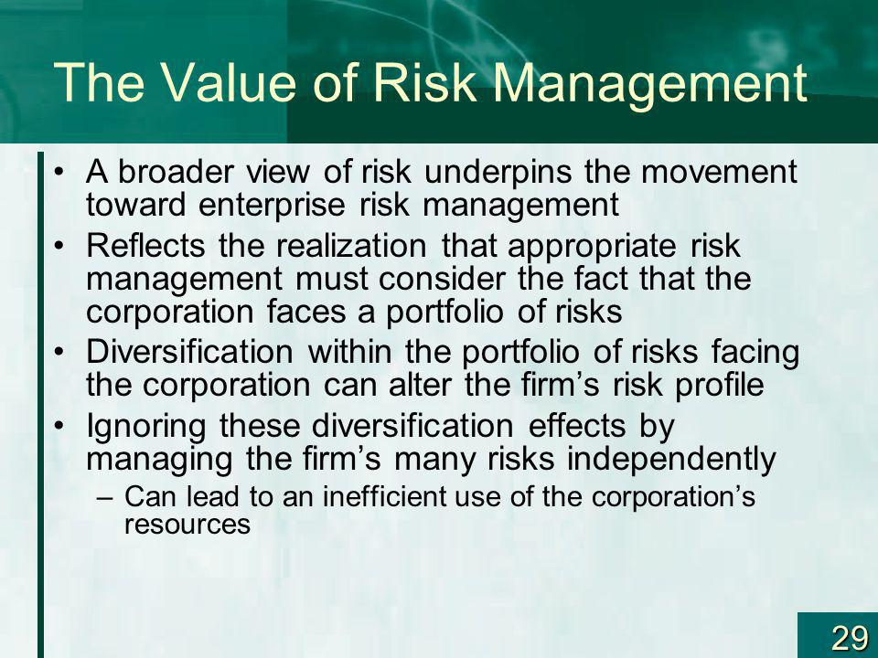 The Value of Risk Management