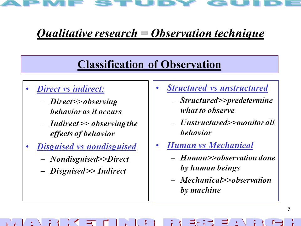 Qualitative research = Observation technique