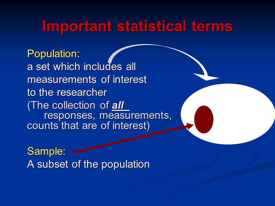 Important statistical terms