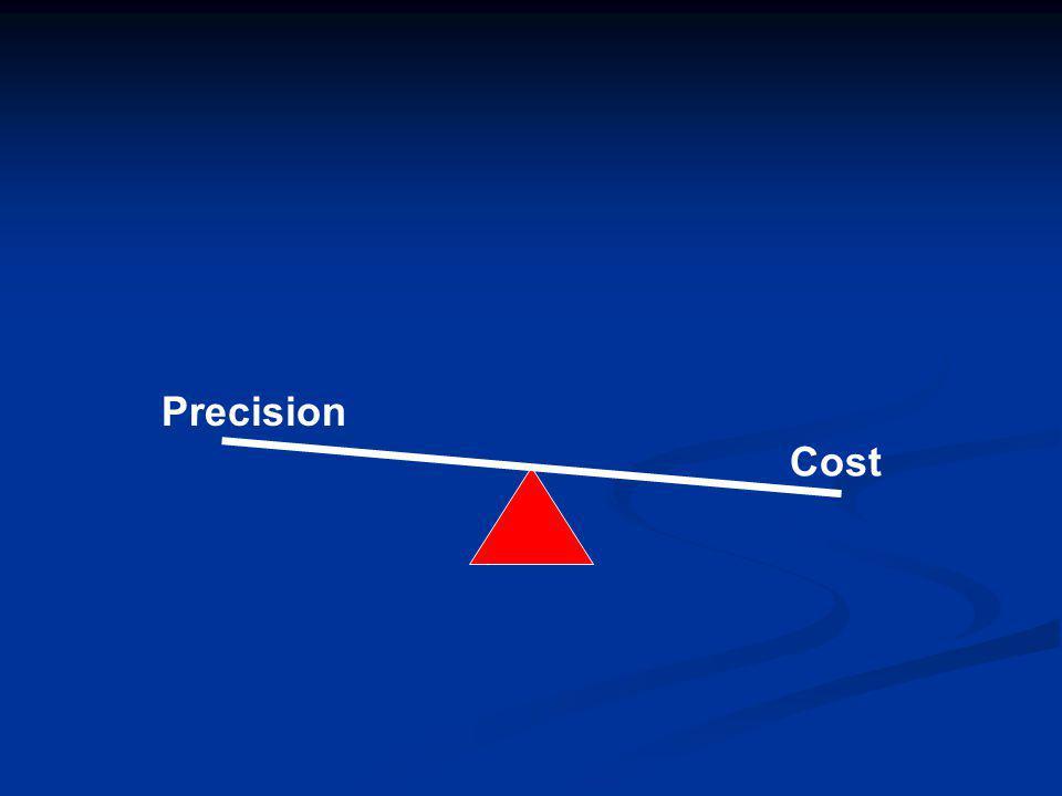 Precision Cost
