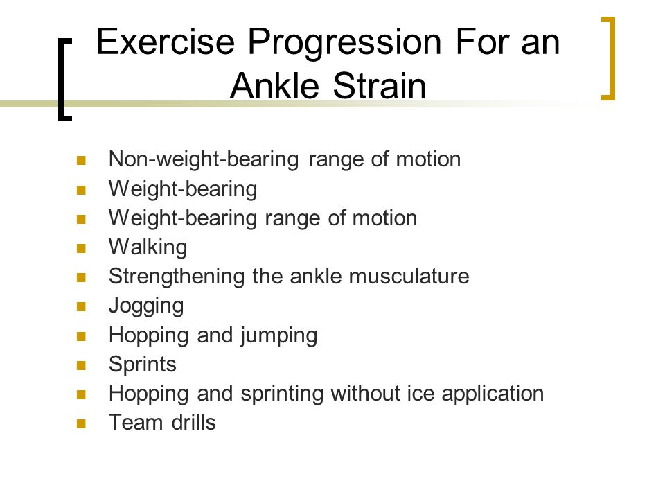 Exercise Progression For an Ankle Strain