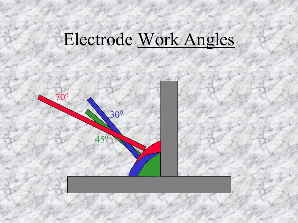 Electrode Work Angles 700 300 450