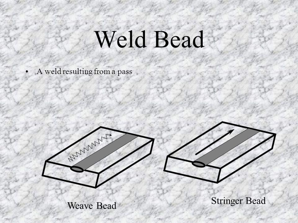 Weld Bead A weld resulting from a pass Stringer Bead Weave Bead