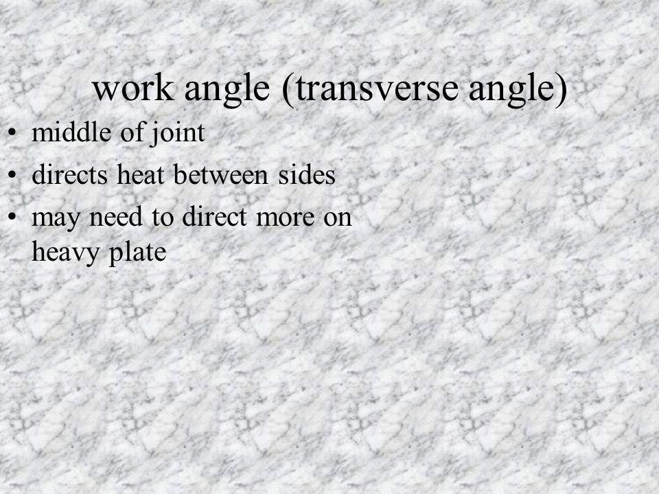 work angle (transverse angle)