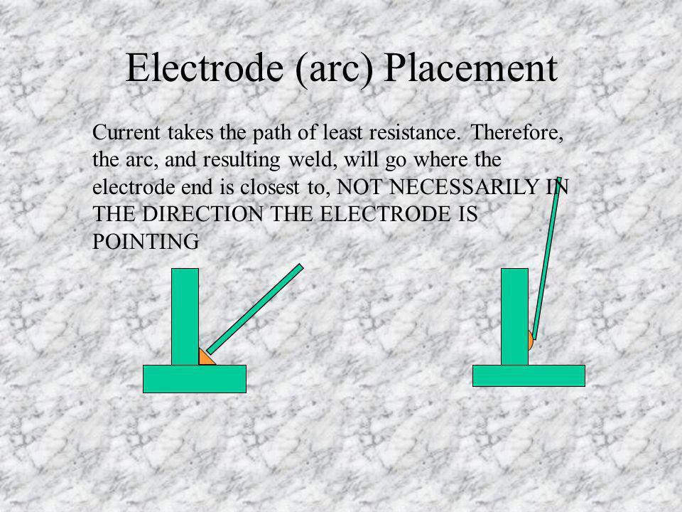 Electrode (arc) Placement