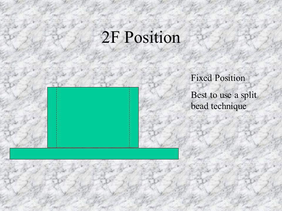 2F Position Fixed Position Best to use a split bead technique