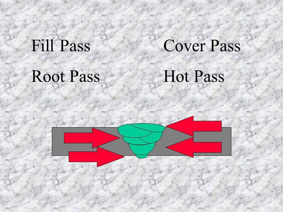 Fill Pass Cover Pass Root Pass Hot Pass