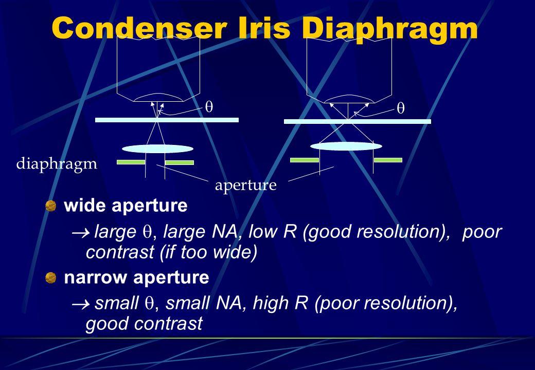 Condenser Iris Diaphragm