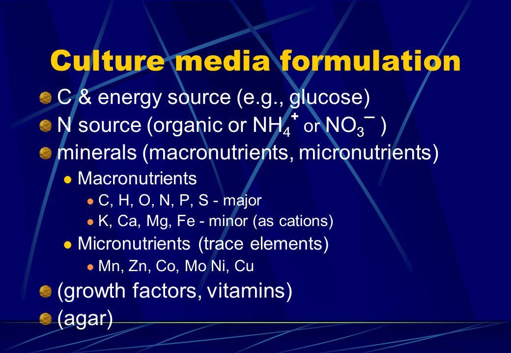 Culture media formulation