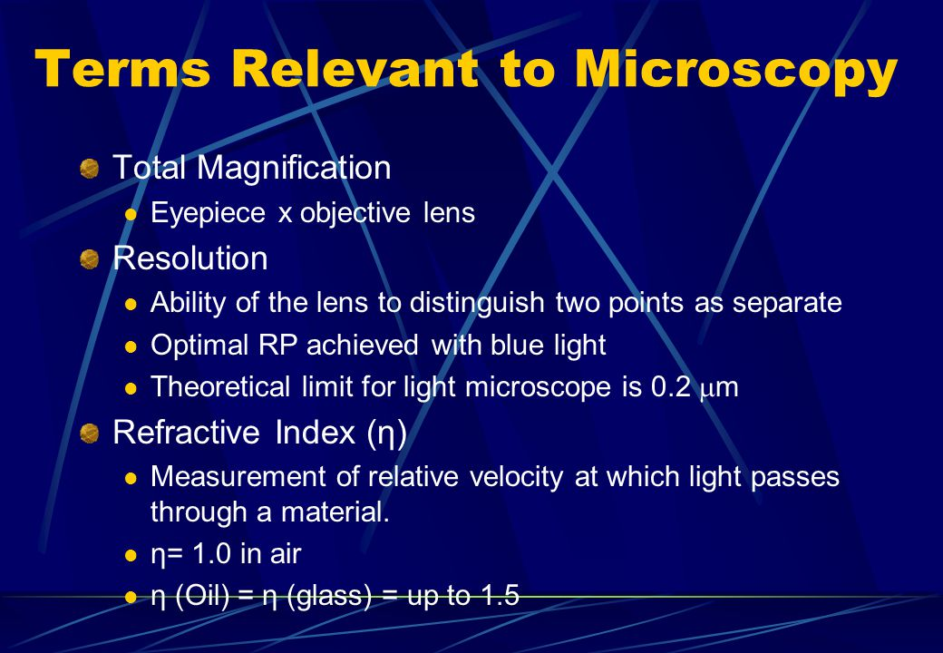 Terms Relevant to Microscopy