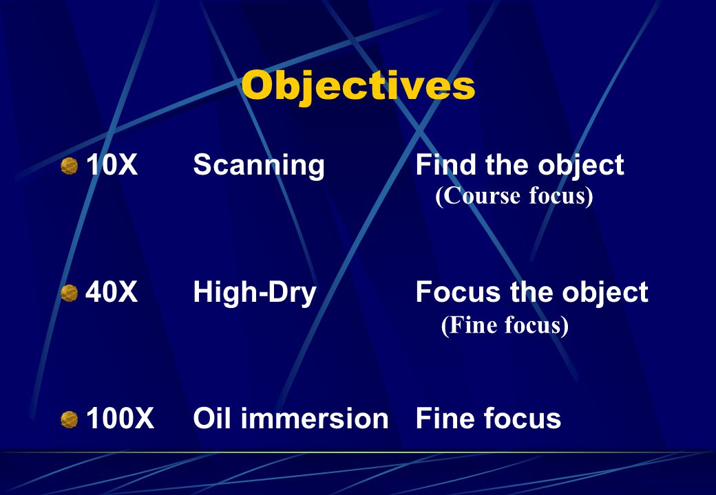 Objectives 10X Scanning Find the object 40X High-Dry Focus the object
