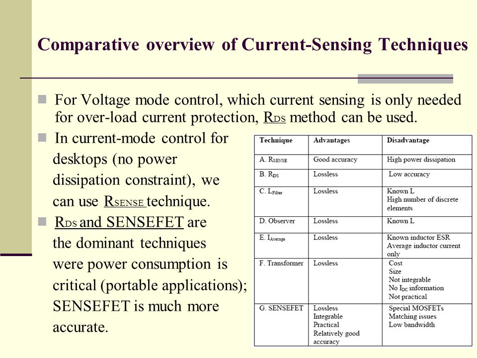 Comparative overview of Current-Sensing Techniques