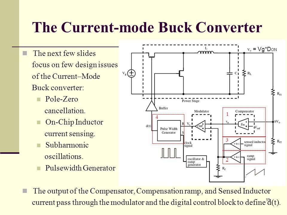 The Current-mode Buck Converter