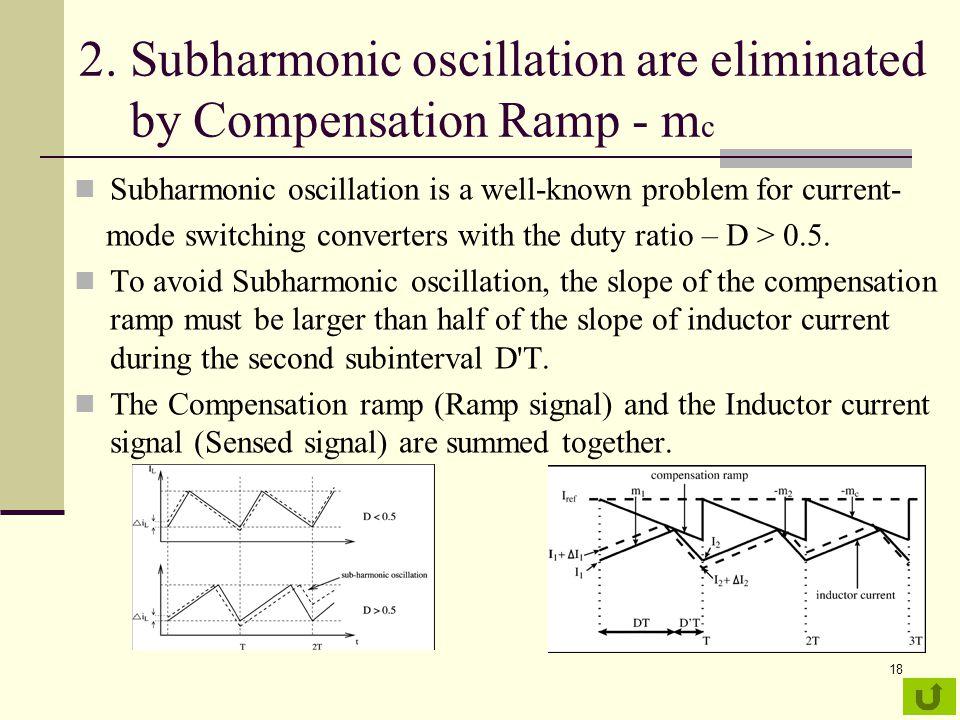2. Subharmonic oscillation are eliminated by Compensation Ramp - mc