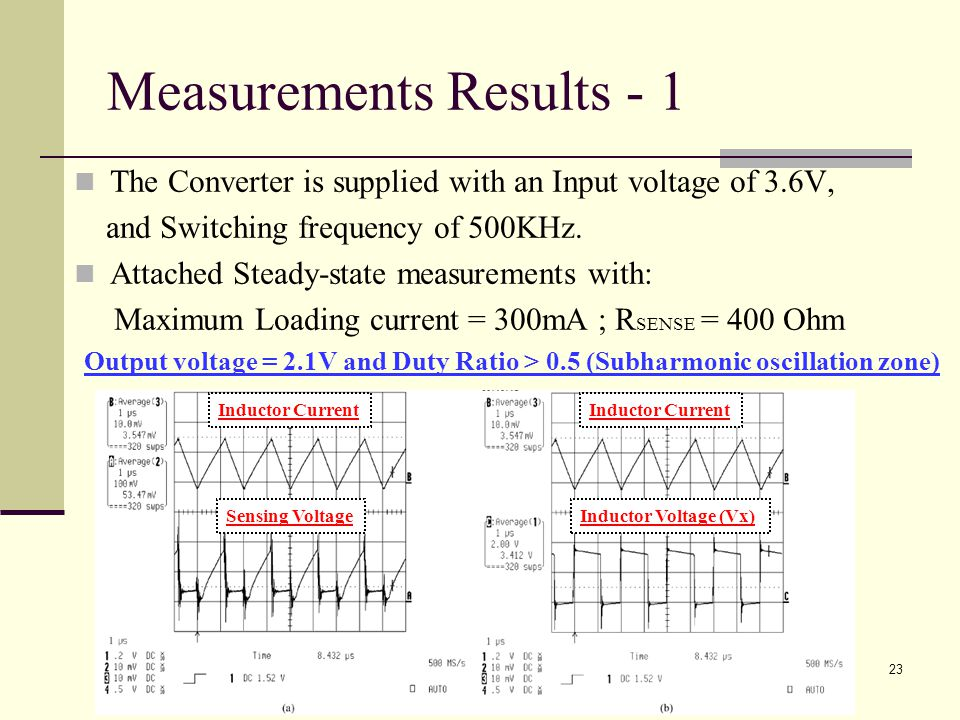 Measurements Results - 1