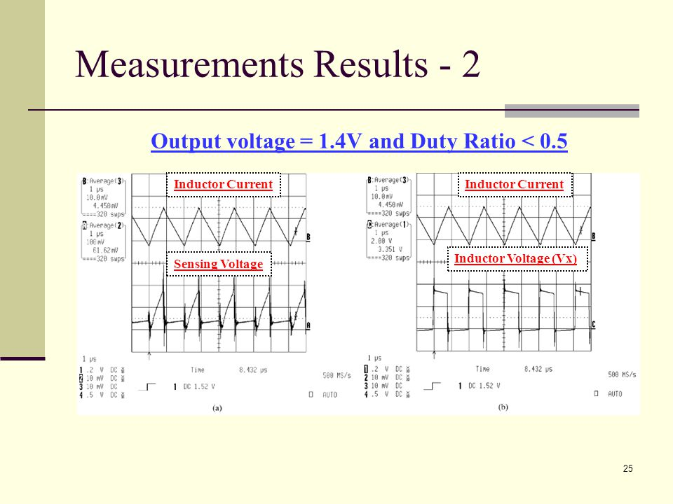 Measurements Results - 2