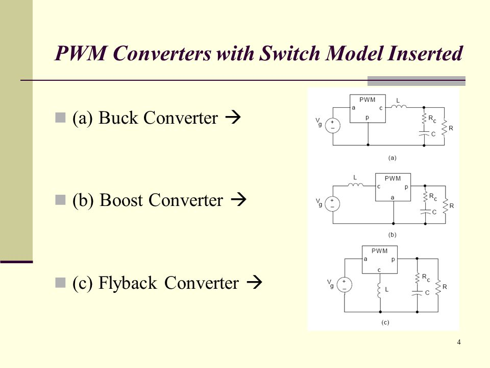 PWM Converters with Switch Model Inserted