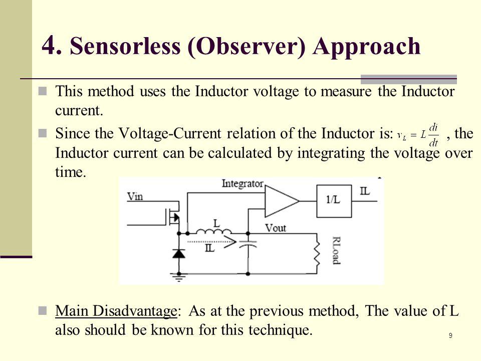 4. Sensorless (Observer) Approach
