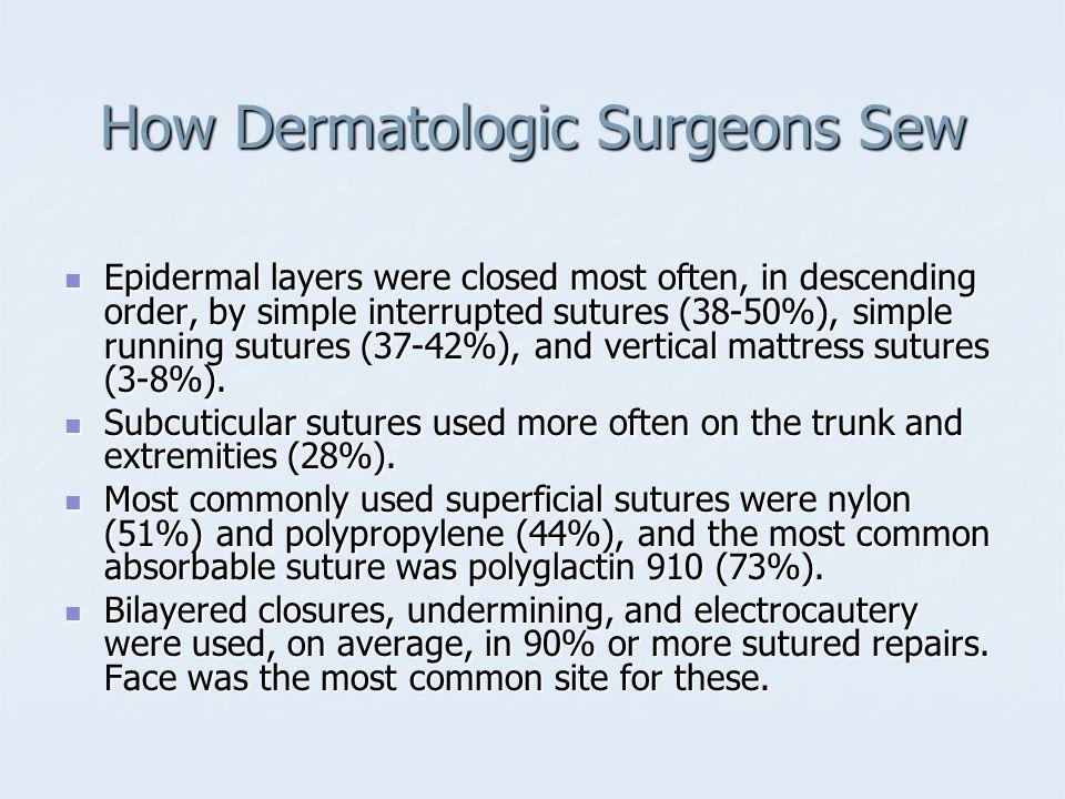 How Dermatologic Surgeons Sew